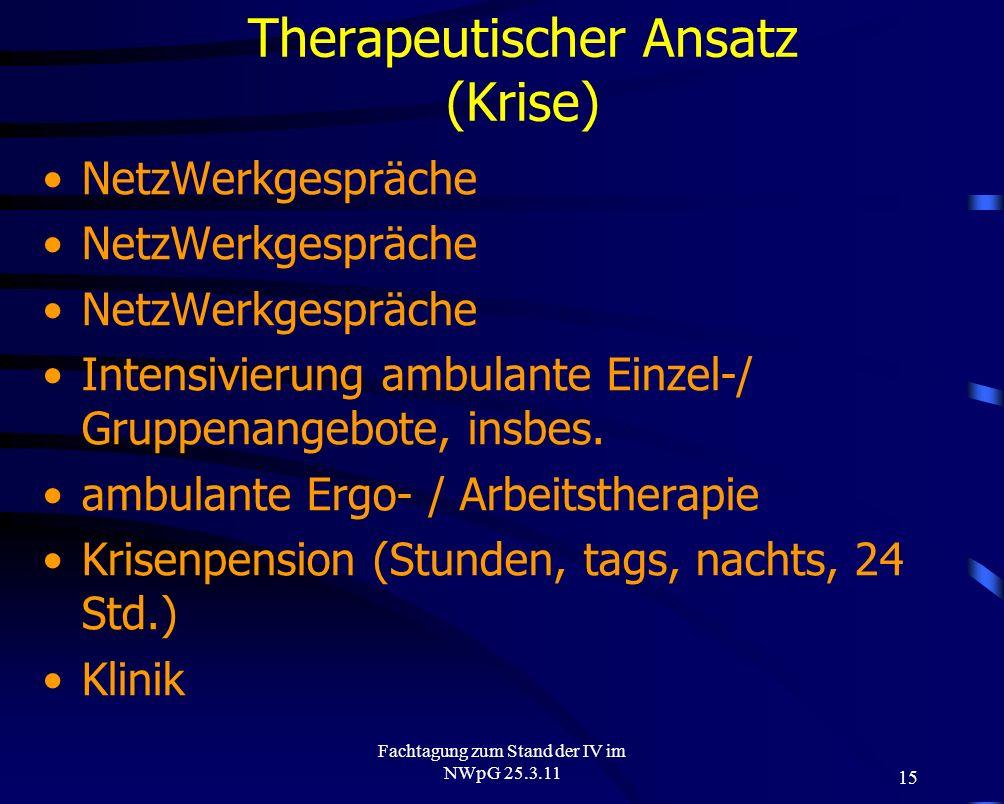 15 Fachtagung zum Stand der IV im NWpG 25.3.11 Therapeutischer Ansatz (Krise) NetzWerkgespräche Intensivierung ambulante Einzel-/ Gruppenangebote, ins