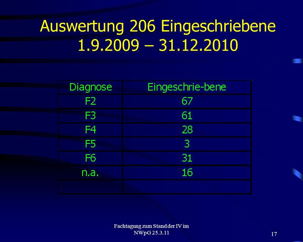 17 Fachtagung zum Stand der IV im NWpG 25.3.11 Auswertung 206 Eingeschriebene 1.9.2009 – 31.12.2010