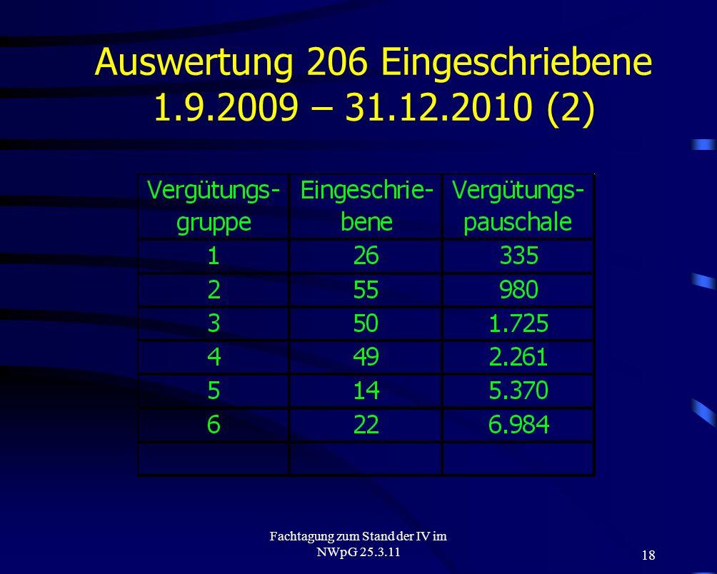 18 Fachtagung zum Stand der IV im NWpG 25.3.11 Auswertung 206 Eingeschriebene 1.9.2009 – 31.12.2010 (2)
