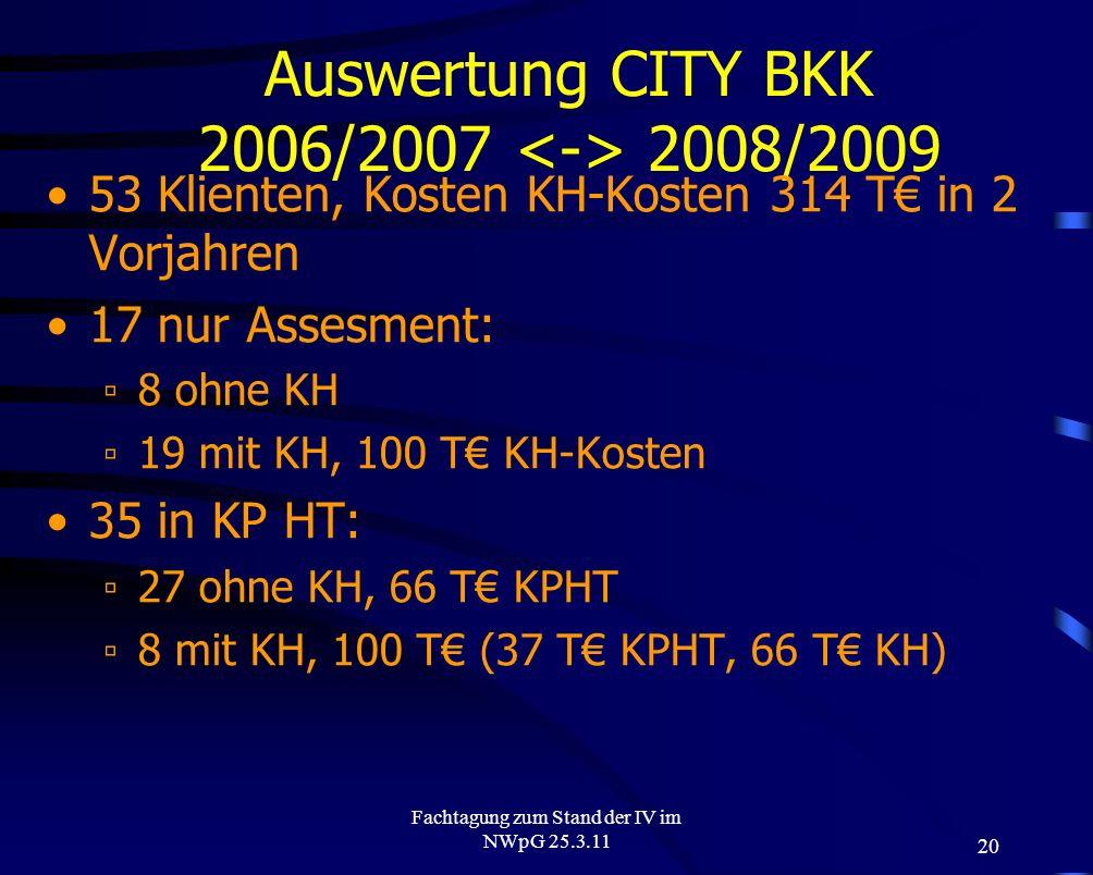20 Fachtagung zum Stand der IV im NWpG 25.3.11 Auswertung CITY BKK 2006/2007 2008/2009 53 Klienten, Kosten KH-Kosten 314 T in 2 Vorjahren 17 nur Asses