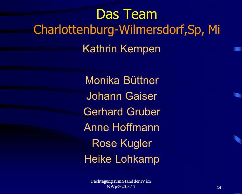 24 Fachtagung zum Stand der IV im NWpG 25.3.11 Das Team Charlottenburg-Wilmersdorf,Sp, Mi Kathrin Kempen Monika Büttner Johann Gaiser Gerhard Gruber A