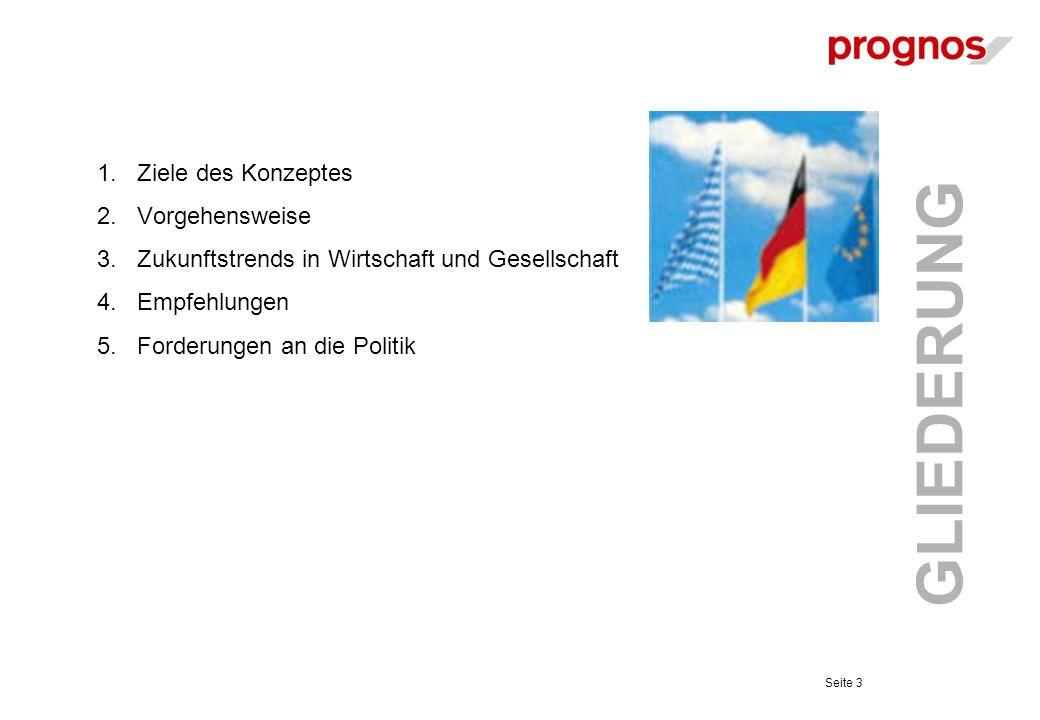 1.Ziele des Konzeptes 2.Vorgehensweise 3.Zukunftstrends in Wirtschaft und Gesellschaft 4.Empfehlungen 5.Forderungen an die Politik Seite 3 GLIEDERUNG