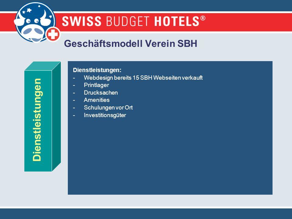Geschäftsmodell Verein SBH Dienstleistungen: -Webdesign bereits 15 SBH Webseiten verkauft -Printlager -Drucksachen -Amenities -Schulungen vor Ort -Investitionsgüter Dienstleistungen