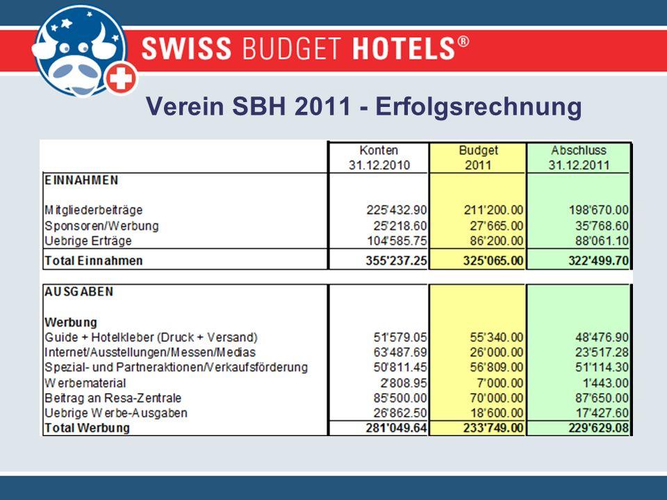 Verein SBH 2011 - Erfolgsrechnung