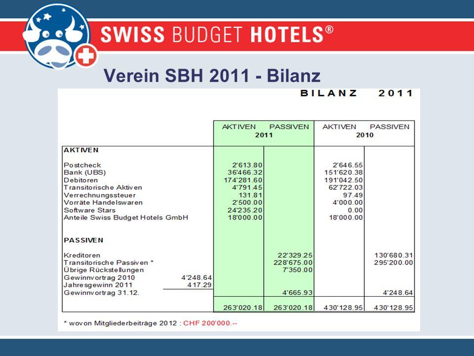 Verein SBH 2011 - Bilanz
