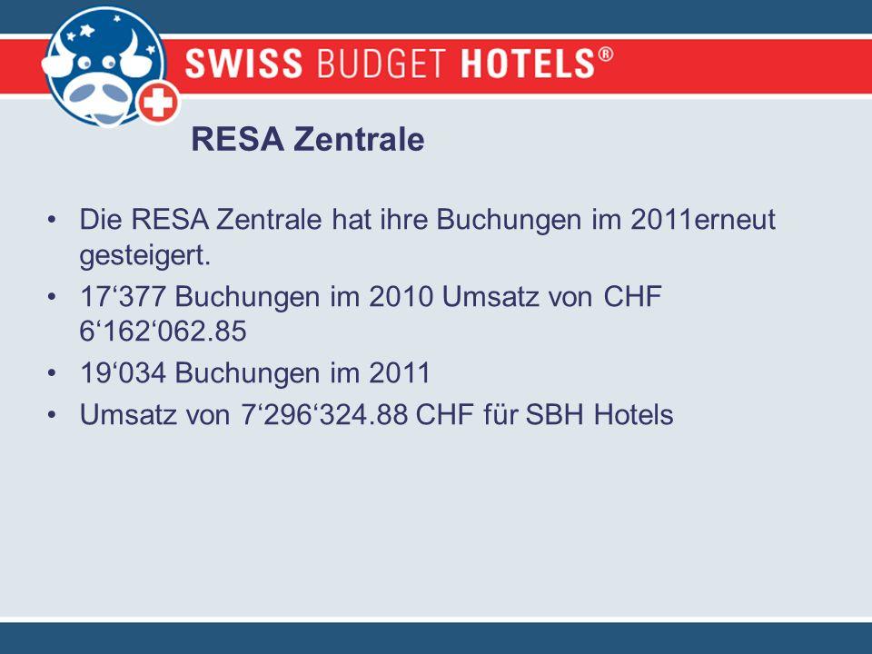 RESA Zentrale Die RESA Zentrale hat ihre Buchungen im 2011erneut gesteigert.