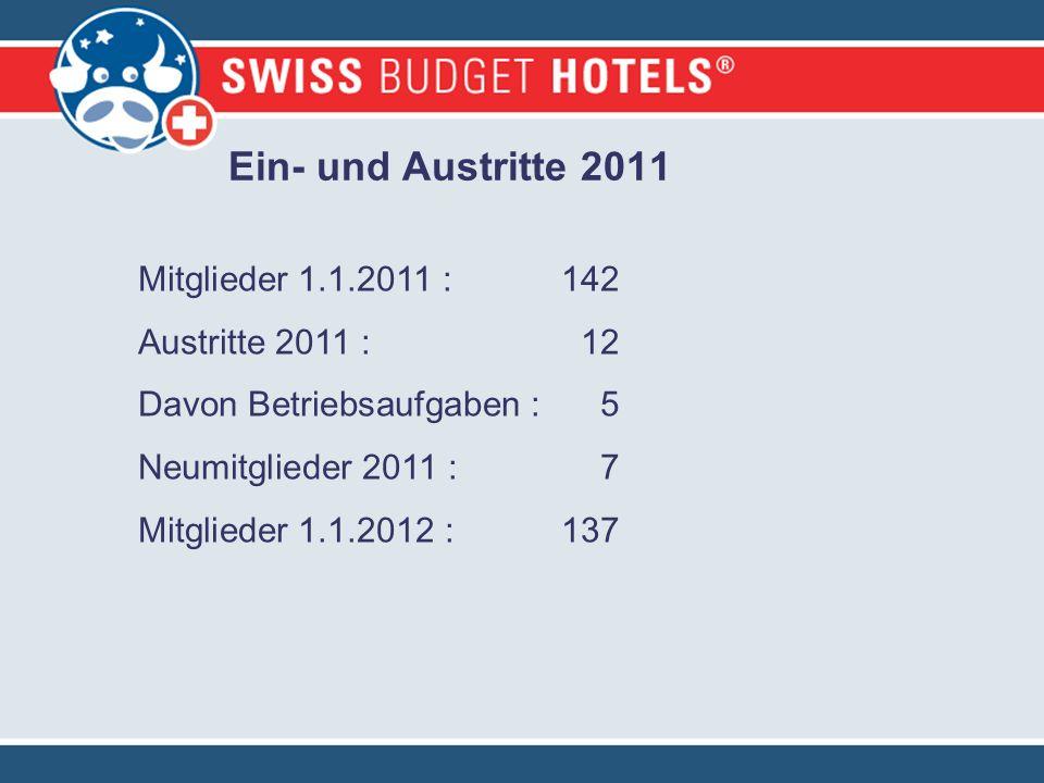 Ein- und Austritte 2011 Mitglieder 1.1.2011 : 142 Austritte 2011 : 12 Davon Betriebsaufgaben : 5 Neumitglieder 2011 :7 Mitglieder 1.1.2012 :137