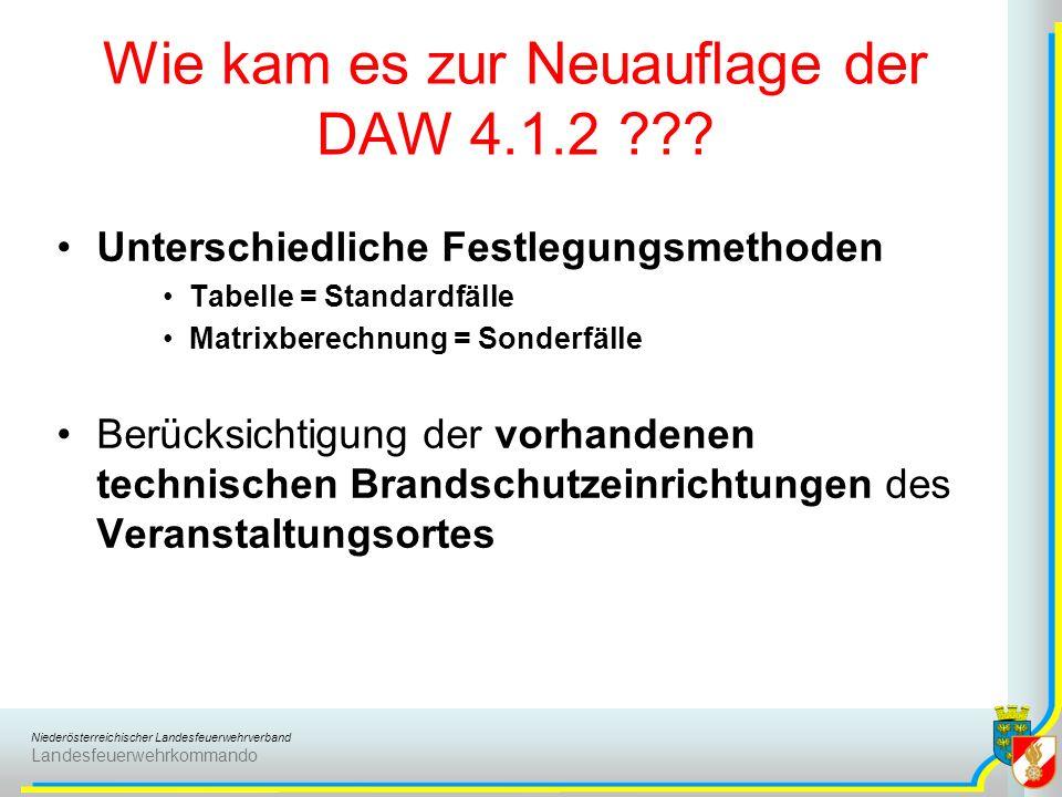 Niederösterreichischer Landesfeuerwehrverband Landesfeuerwehrkommando Wie kam es zur Neuauflage der DAW 4.1.2 ??? Unterschiedliche Festlegungsmethoden