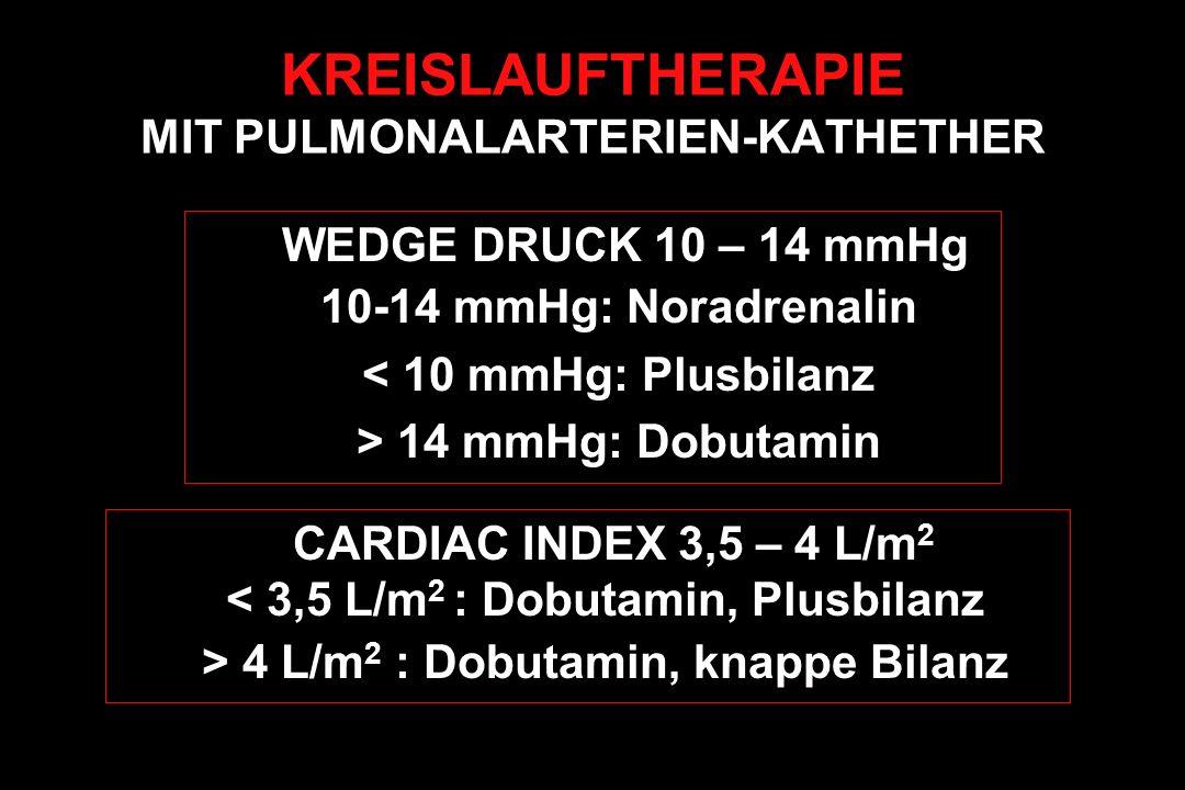 KREISLAUFTHERAPIE MIT PULMONALARTERIEN-KATHETHER WEDGE DRUCK 10 – 14 mmHg CARDIAC INDEX 3,5 – 4 L/m 2 10-14 mmHg: Noradrenalin < 10 mmHg: Plusbilanz >