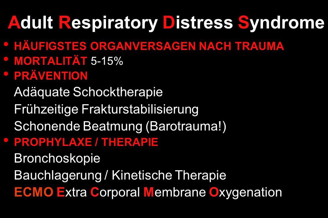 Adult Respiratory Distress Syndrome HÄUFIGSTES ORGANVERSAGEN NACH TRAUMA MORTALITÄT 5-15% PRÄVENTION Adäquate Schocktherapie Frühzeitige Frakturstabil