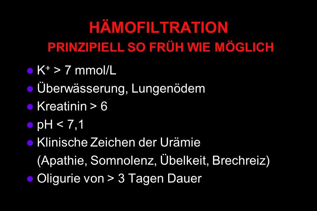 HÄMOFILTRATION PRINZIPIELL SO FRÜH WIE MÖGLICH K + > 7 mmol/L Überwässerung, Lungenödem Kreatinin > 6 pH < 7,1 Klinische Zeichen der Urämie (Apathie,