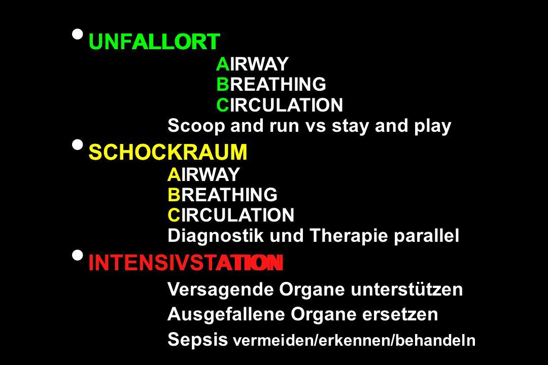 UNFALLORT AIRWAY BREATHING CIRCULATION Scoop and run vs stay and play SCHOCKRAUM AIRWAY BREATHING CIRCULATION Diagnostik und Therapie parallel INTENSI