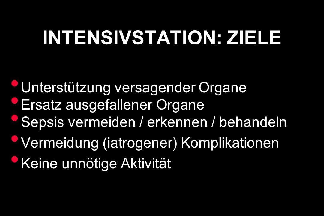 INTENSIVSTATION: ZIELE Unterstützung versagender Organe Ersatz ausgefallener Organe Sepsis vermeiden / erkennen / behandeln Vermeidung (iatrogener) Ko