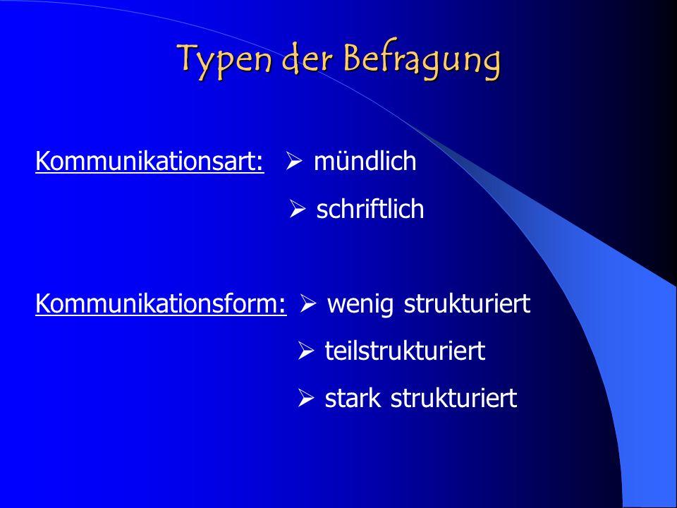 Typen der Befragung Kommunikationsart: mündlich schriftlich Kommunikationsform: wenig strukturiert teilstrukturiert stark strukturiert