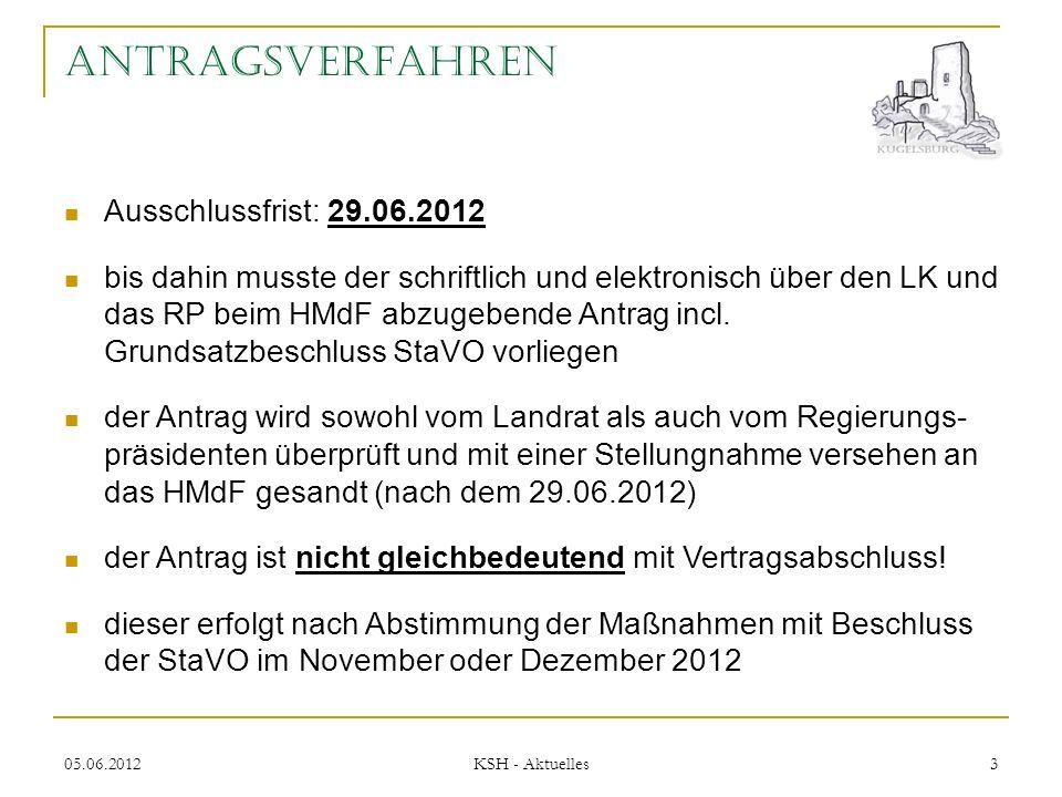 05.06.2012 KSH - Aktuelles 3 Antragsverfahren Ausschlussfrist: 29.06.2012 bis dahin musste der schriftlich und elektronisch über den LK und das RP beim HMdF abzugebende Antrag incl.