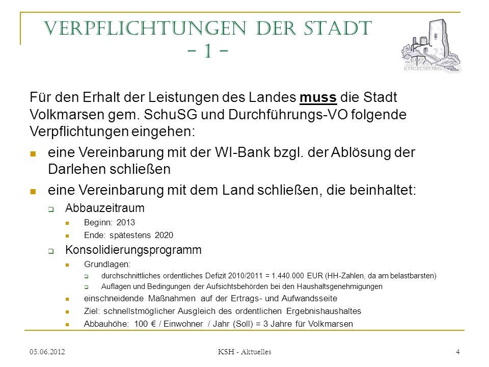 05.06.2012 KSH - Aktuelles 4 Verpflichtungen der Stadt - 1 - Für den Erhalt der Leistungen des Landes muss die Stadt Volkmarsen gem.