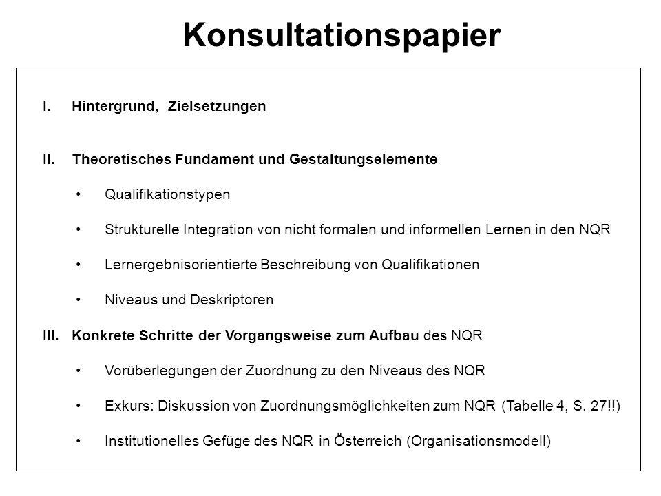 Zusammenfassung der Stellungnahmen zum NQR - Berufsbildung 35 Fragen auf Basis des Konsultationspapiers – meist eindeutige bis überwältigende Befürwortung der im Konsultationspapier aufgeworfenen Fragen zu Gunsten des NQR.