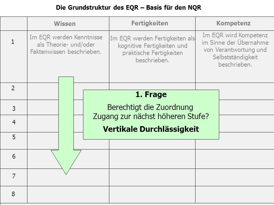 Wissen FertigkeitenKompetenz Im EQR werden Kenntnisse als Theorie- und/oder Faktenwissen beschrieben.