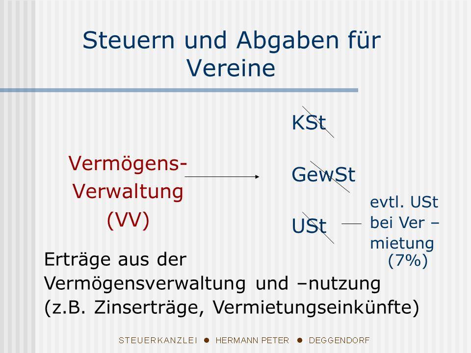 Vermögens- Verwaltung (VV) Erträge aus der Vermögensverwaltung und –nutzung (z.B. Zinserträge, Vermietungseinkünfte) KSt GewSt USt evtl. USt bei Ver –