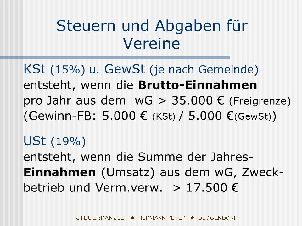 KSt (15%) u. GewSt (je nach Gemeinde) entsteht, wenn die Brutto-Einnahmen pro Jahr aus dem wG > 35.000 (Freigrenze) (Gewinn-FB: 5.000 ( KSt ) / 5.000