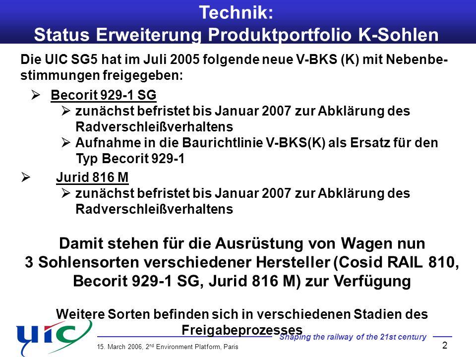 Shaping the railway of the 21st century 15. March 2006, 2 nd Environment Platform, Paris 2 Die UIC SG5 hat im Juli 2005 folgende neue V-BKS (K) mit Ne