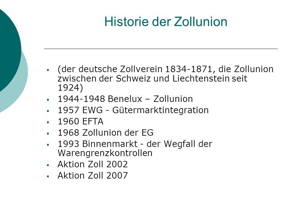 Historie der Zollunion (der deutsche Zollverein 1834-1871, die Zollunion zwischen der Schweiz und Liechtenstein seit 1924) 1944-1948 Benelux – Zolluni
