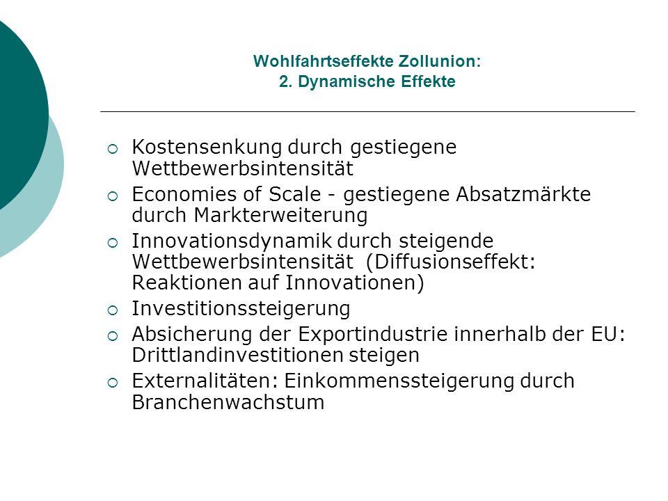 Wohlfahrtseffekte Zollunion: 2. Dynamische Effekte Kostensenkung durch gestiegene Wettbewerbsintensität Economies of Scale - gestiegene Absatzmärkte d