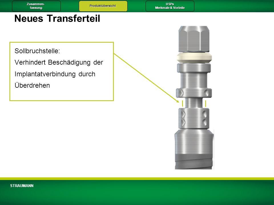 Zusammen-fassungProduktübersichtUSPs Merkmale & Vorteile STRAUMANN Neues Transferteil Sollbruchstelle: Verhindert Beschädigung der Implantatverbindung