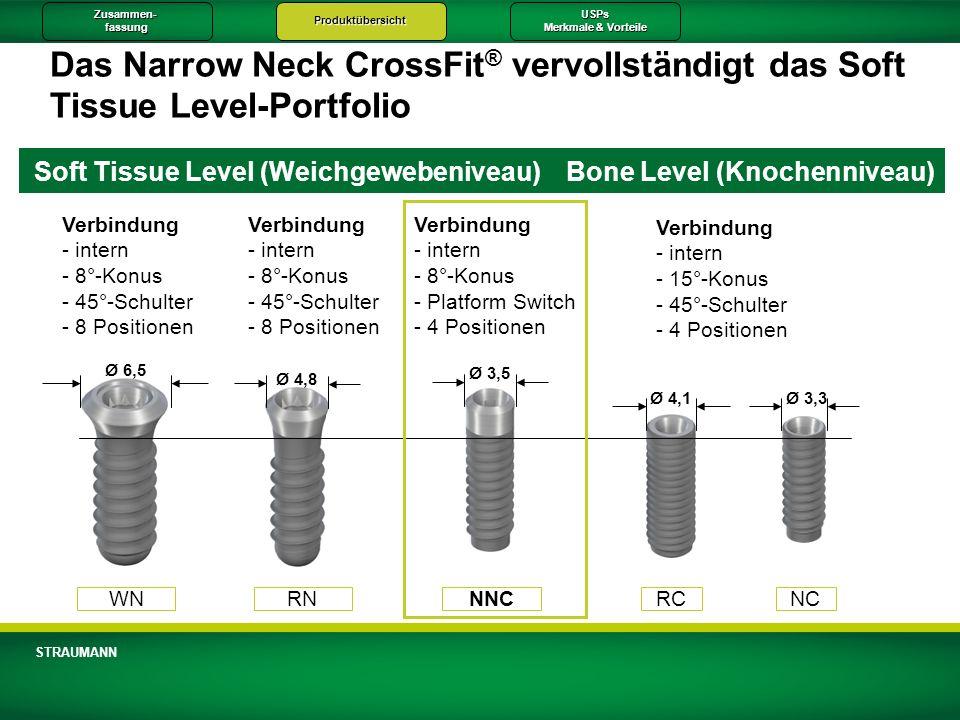 Zusammen-fassungProduktübersichtUSPs Merkmale & Vorteile STRAUMANN Das Narrow Neck CrossFit ® vervollständigt das Soft Tissue Level-Portfolio Verbindu