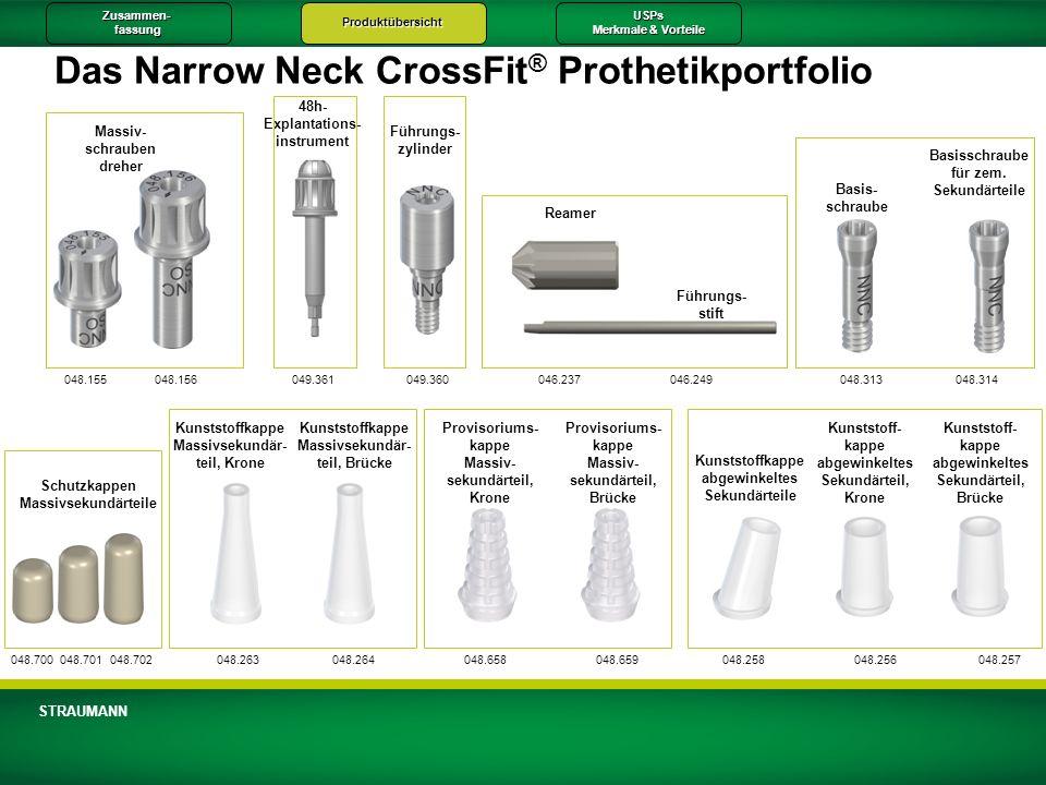 Zusammen-fassungProduktübersichtUSPs Merkmale & Vorteile STRAUMANN Das Narrow Neck CrossFit ® Prothetikportfolio 48h- Explantations- instrument Führun