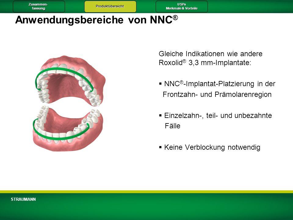 Zusammen-fassungProduktübersichtUSPs Merkmale & Vorteile STRAUMANN Anwendungsbereiche von NNC ® Gleiche Indikationen wie andere Roxolid ® 3,3 mm-Impla