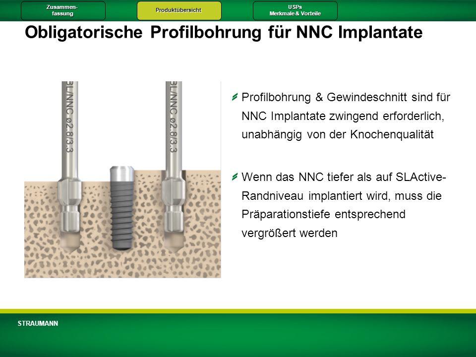 Zusammen-fassungProduktübersichtUSPs Merkmale & Vorteile STRAUMANN Obligatorische Profilbohrung für NNC Implantate Profilbohrung & Gewindeschnitt sind