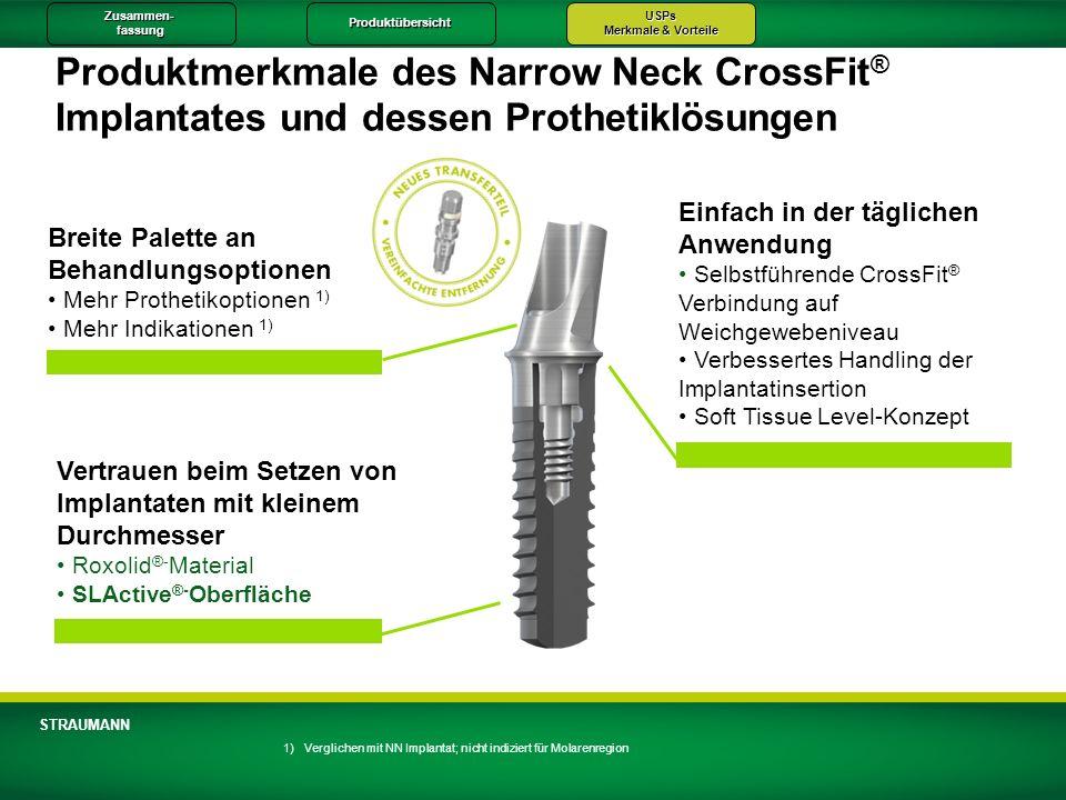 Zusammen-fassungProduktübersichtUSPs Merkmale & Vorteile STRAUMANN Produktmerkmale des Narrow Neck CrossFit ® Implantates und dessen Prothetiklösungen