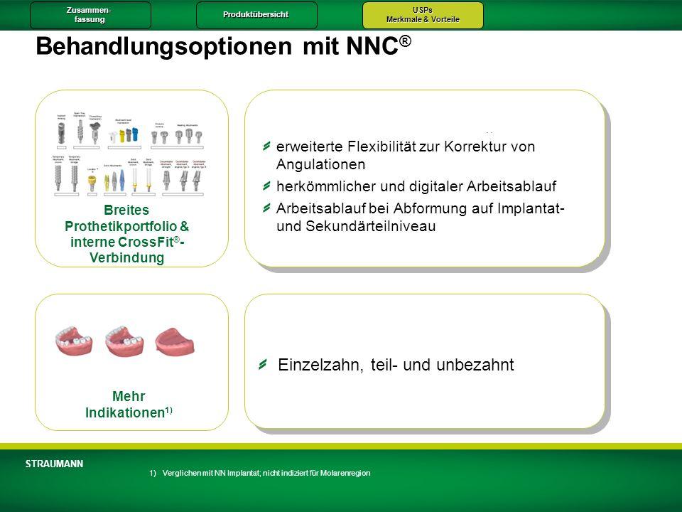 Zusammen-fassungProduktübersichtUSPs Merkmale & Vorteile STRAUMANN Behandlungsoptionen mit NNC ® Einzelzahn, teil- und unbezahnt Breites Prothetikport