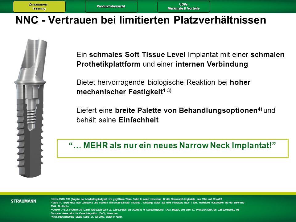 Zusammen-fassungProduktübersichtUSPs Merkmale & Vorteile STRAUMANN NNC - Vertrauen bei limitierten Platzverhältnissen Ein schmales Soft Tissue Level I