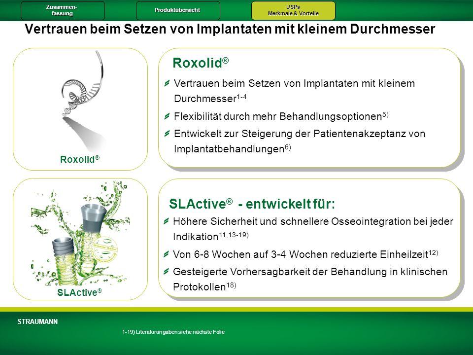 Zusammen-fassungProduktübersichtUSPs Merkmale & Vorteile STRAUMANN Vertrauen beim Setzen von Implantaten mit kleinem Durchmesser Roxolid ® SLActive ®