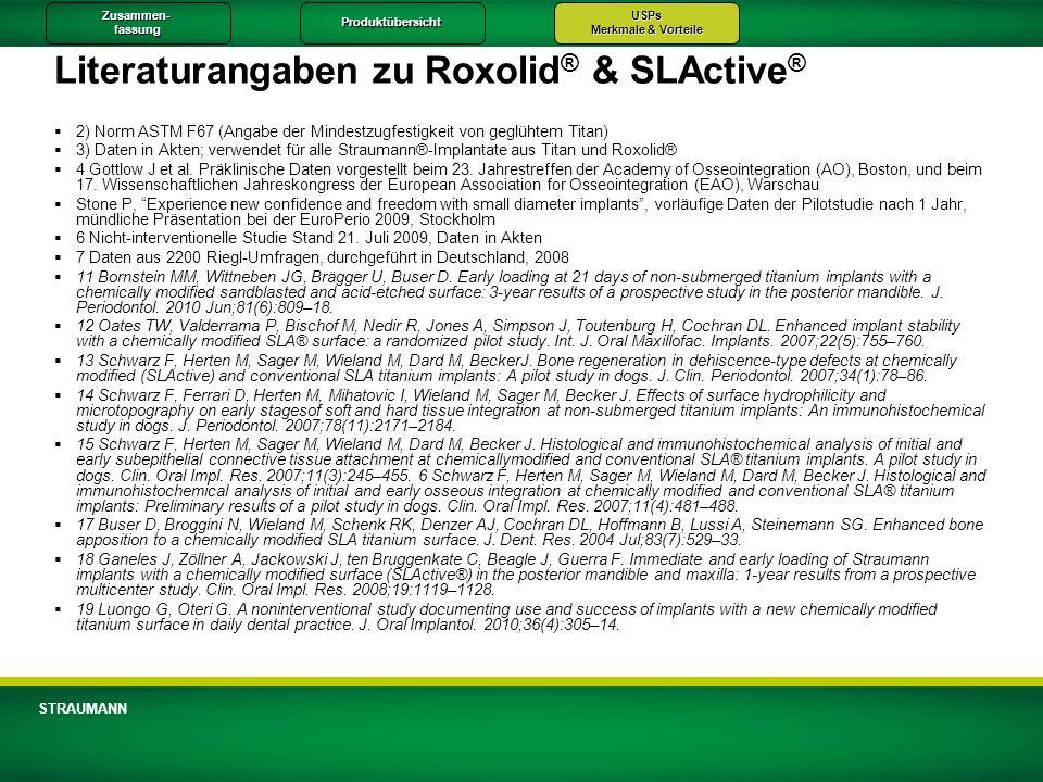 Zusammen-fassungProduktübersichtUSPs Merkmale & Vorteile STRAUMANN Literaturangaben zu Roxolid ® & SLActive ® 2) Norm ASTM F67 (Angabe der Mindestzugf