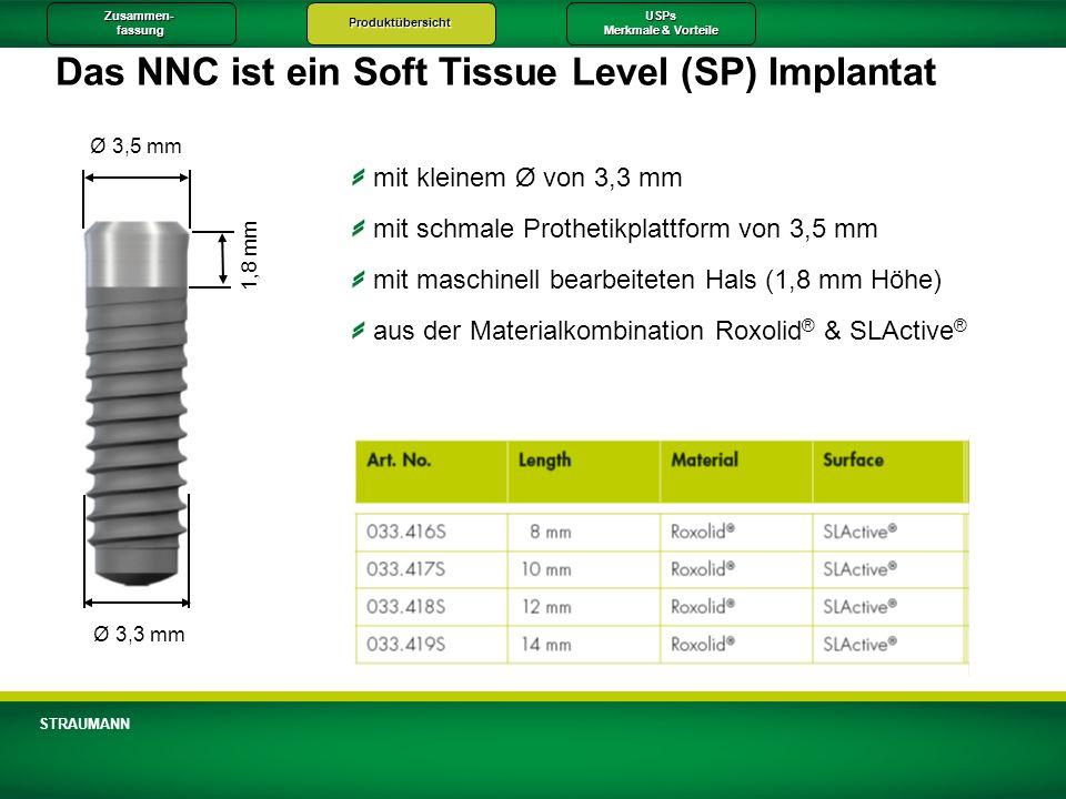 Zusammen-fassungProduktübersichtUSPs Merkmale & Vorteile STRAUMANN Das NNC ist ein Soft Tissue Level (SP) Implantat Ø 3,5 mm 1,8 mm Ø 3,3 mm mit klein