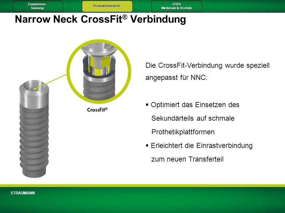 Zusammen-fassungProduktübersichtUSPs Merkmale & Vorteile STRAUMANN Mehr Prothetikoptionen als derzeitiges NN-Implantat Verschraubt Zementiert Verschraubt Zementiert Festsitzende Deck- prothesen Heraus- nehmbare Deck- prothesen Narrow Neck (NN) Narrow Neck CrossFit ® (NNC) Neue Optionen basierend auf neuem Prothetikportfolio: Arbeitsablauf bei Abformung auf Implantat- und Sekundärteilniveau Lösungen für teil- und unbezahnte Patienten Festsitzende und herausnehmbare Lösungen Verschraubte Brücken Einzelzahn Teil- bezahnt Unbezahnt