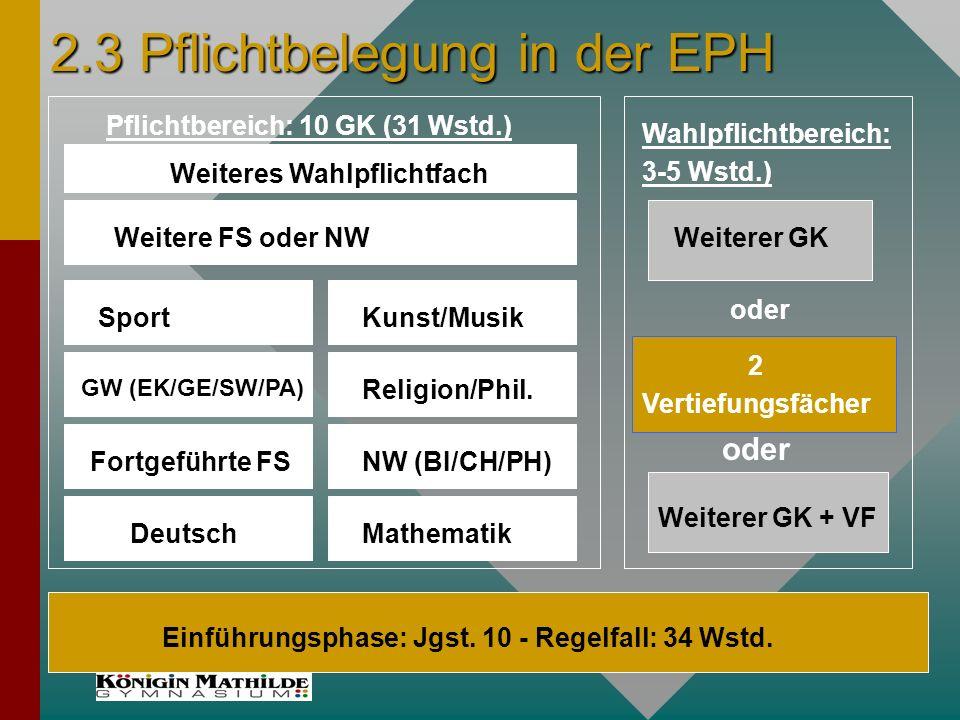 2.3 Pflichtbelegung in der EPH Einführungsphase: Jgst.