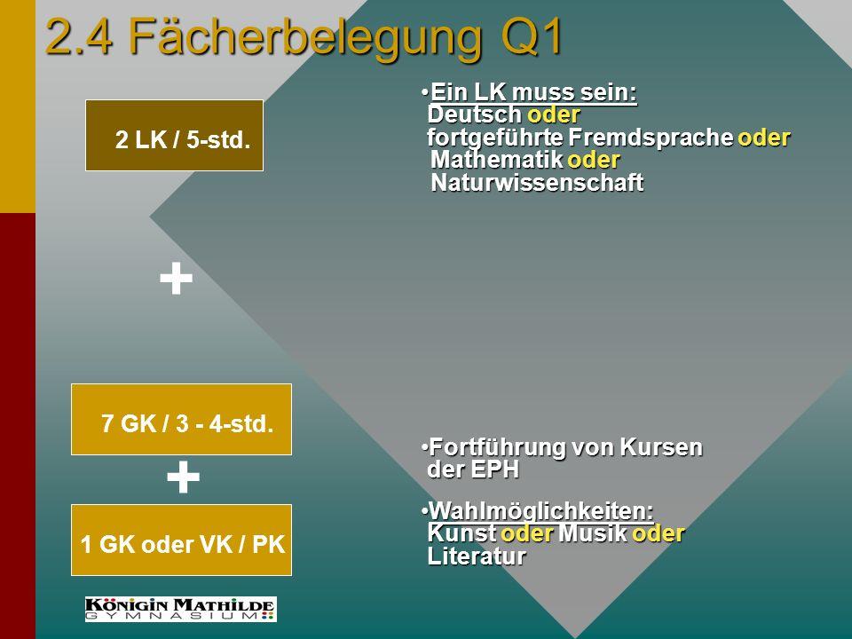2.4 Fächerbelegung Q1 2 LK / 5-std.