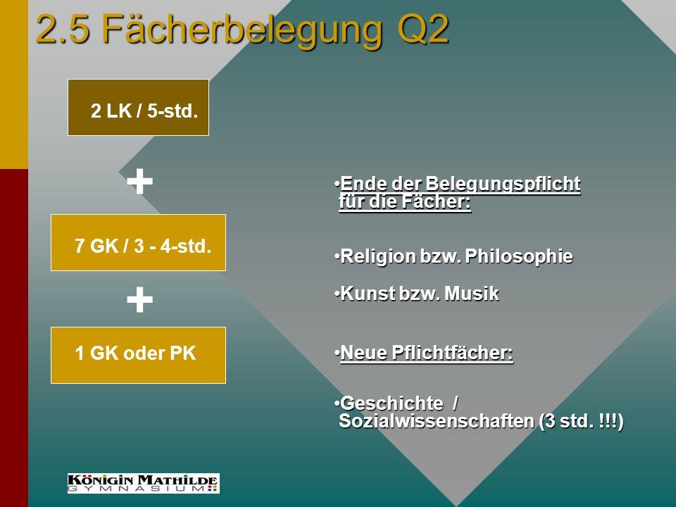 2.5 Fächerbelegung Q2 2 LK / 5-std. 7 GK / 3 - 4-std.