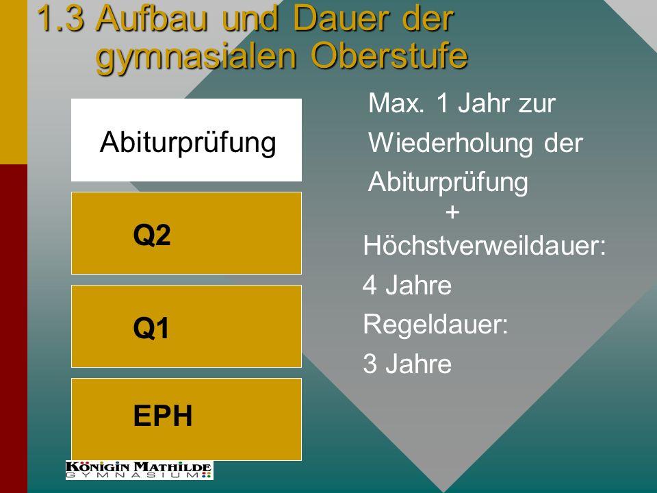 1.3 Aufbau und Dauer der gymnasialen Oberstufe EPH Q1 Q2 Abiturprüfung Höchstverweildauer: 4 Jahre Regeldauer: 3 Jahre Max.