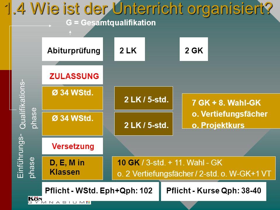 1.4 Wie ist der Unterricht organisiert. Einführungs- phase D, E, M in Klassen 10 GK / 3-std.