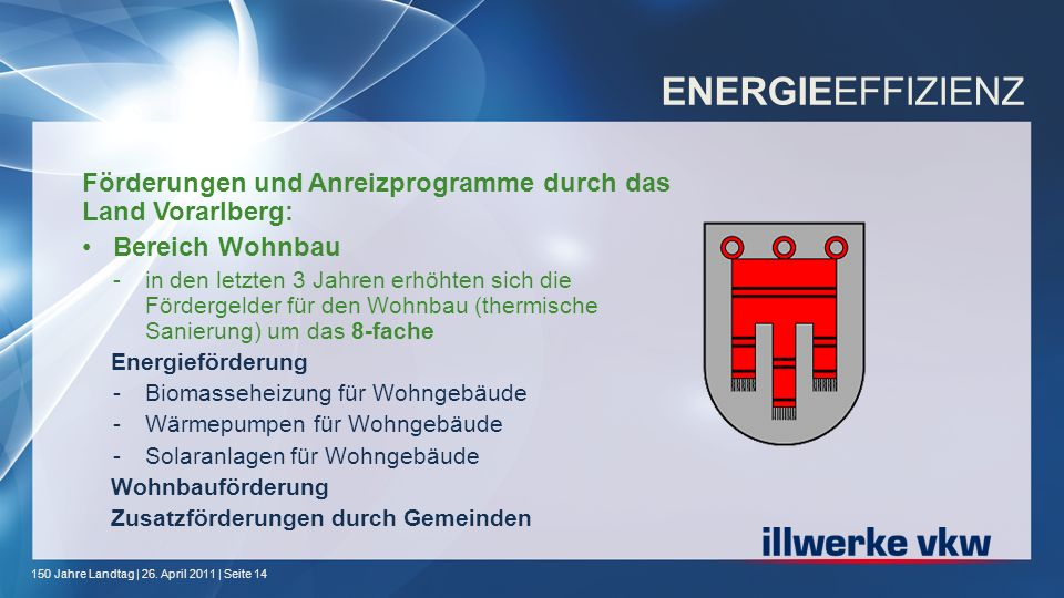150 Jahre Landtag | 26. April 2011 | Seite 14 ENERGIEEFFIZIENZ Förderungen und Anreizprogramme durch das Land Vorarlberg: Bereich Wohnbau -in den letz