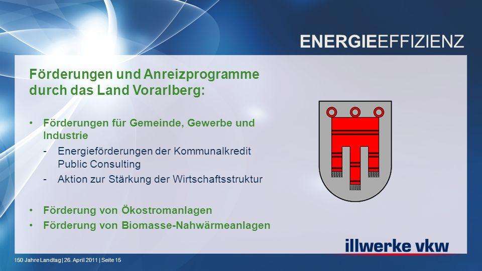 150 Jahre Landtag | 26. April 2011 | Seite 15 ENERGIEEFFIZIENZ Förderungen und Anreizprogramme durch das Land Vorarlberg: Förderungen für Gemeinde, Ge