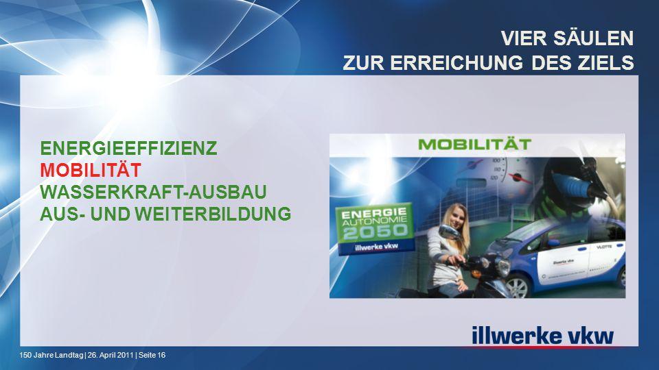 150 Jahre Landtag | 26. April 2011 | Seite 16 VIER S Ä ULEN ZUR ERREICHUNG DES ZIELS ENERGIEEFFIZIENZ MOBILITÄT WASSERKRAFT-AUSBAU AUS- UND WEITERBILD