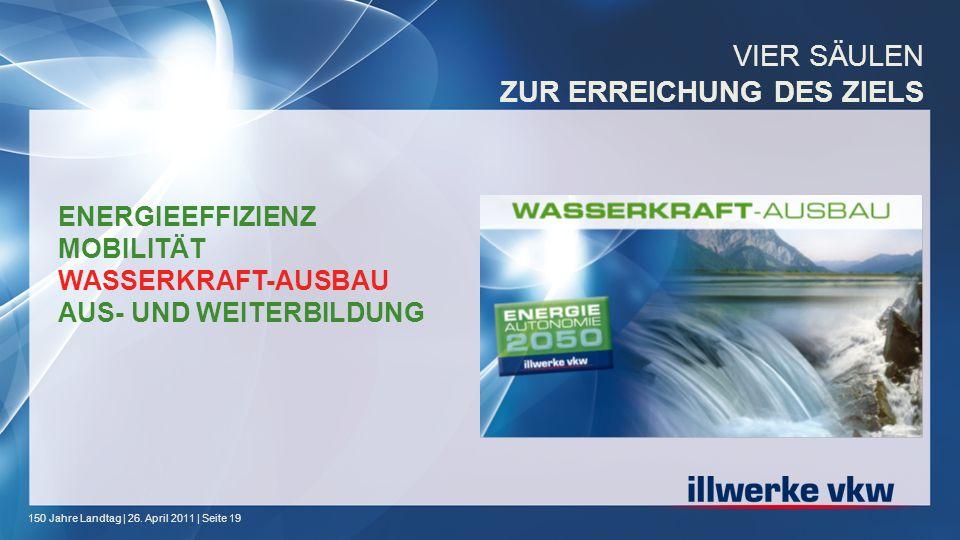 150 Jahre Landtag | 26. April 2011 | Seite 19 ENERGIEEFFIZIENZ MOBILITÄT WASSERKRAFT-AUSBAU AUS- UND WEITERBILDUNG VIER S Ä ULEN ZUR ERREICHUNG DES ZI