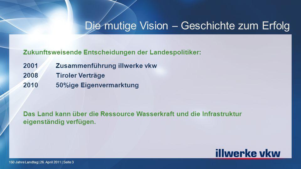 150 Jahre Landtag | 26. April 2011 | Seite 3 Die mutige Vision – Geschichte zum Erfolg Zukunftsweisende Entscheidungen der Landespolitiker: 2001Zusamm