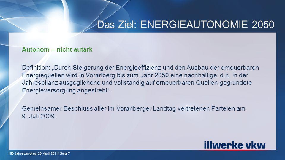 150 Jahre Landtag | 26. April 2011 | Seite 7 Das Ziel: ENERGIEAUTONOMIE 2050 Autonom – nicht autark Definition: Durch Steigerung der Energieeffizienz